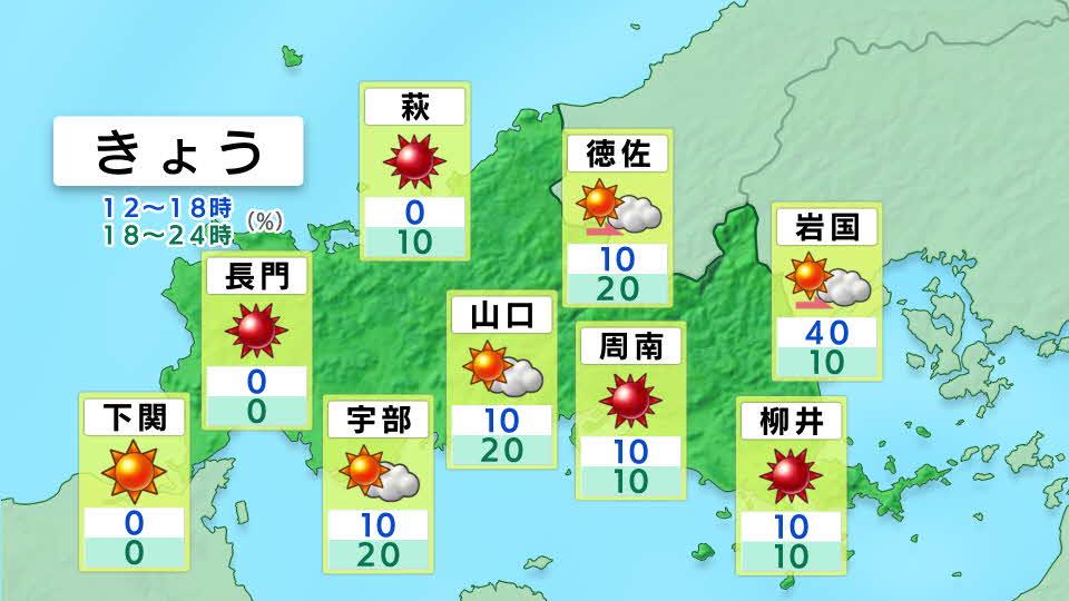tys テレビ山口 - 天気