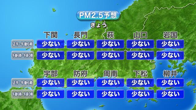 PM2.5予想画像